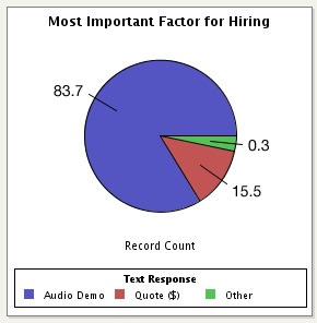 2008Q1-most-important-factor-for-hiring.jpg