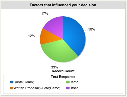 factors that influenced your decision.jpg
