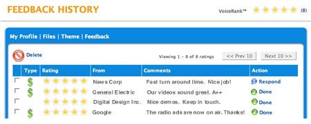 Voices.com Feedback Screenshot