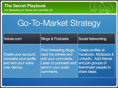 Marketing Strategy Template Go To Market Strategy - Go to market strategy template