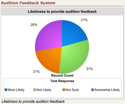 likeliness to provide feedback.jpg