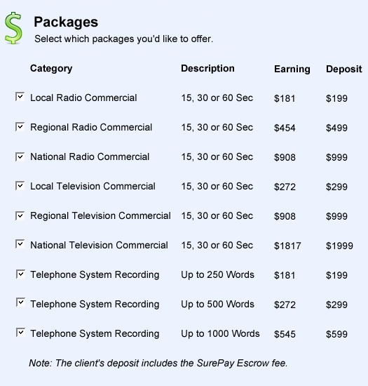 Buy Now Voice Over Packages
