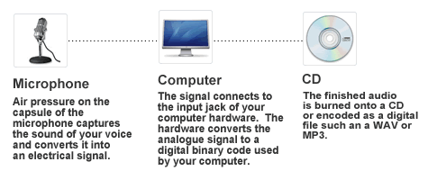 signal-chain.png