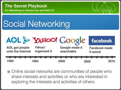 social-media-timeline-500.jpg