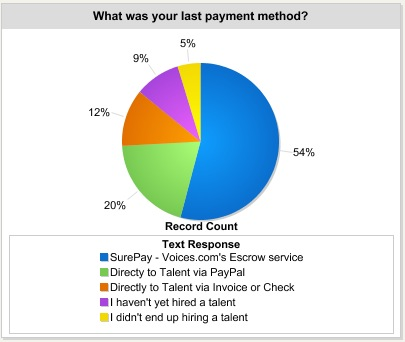 what was your last payment method.jpg
